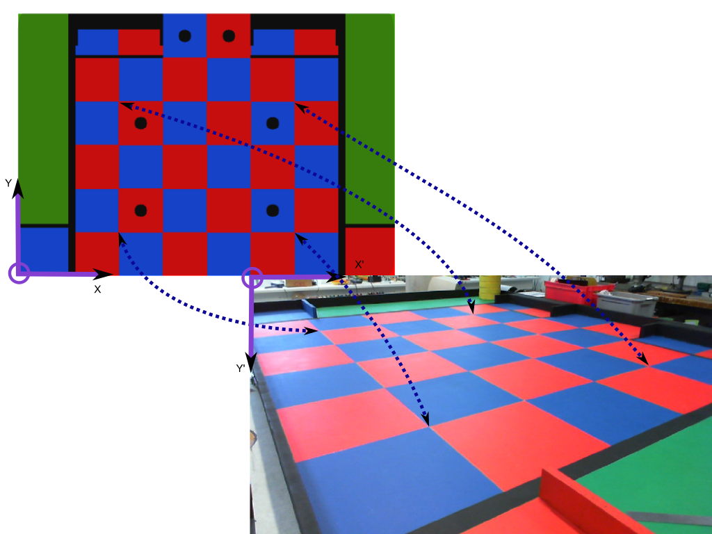 The COTBLEDTCID approach to object detection and pose estimation